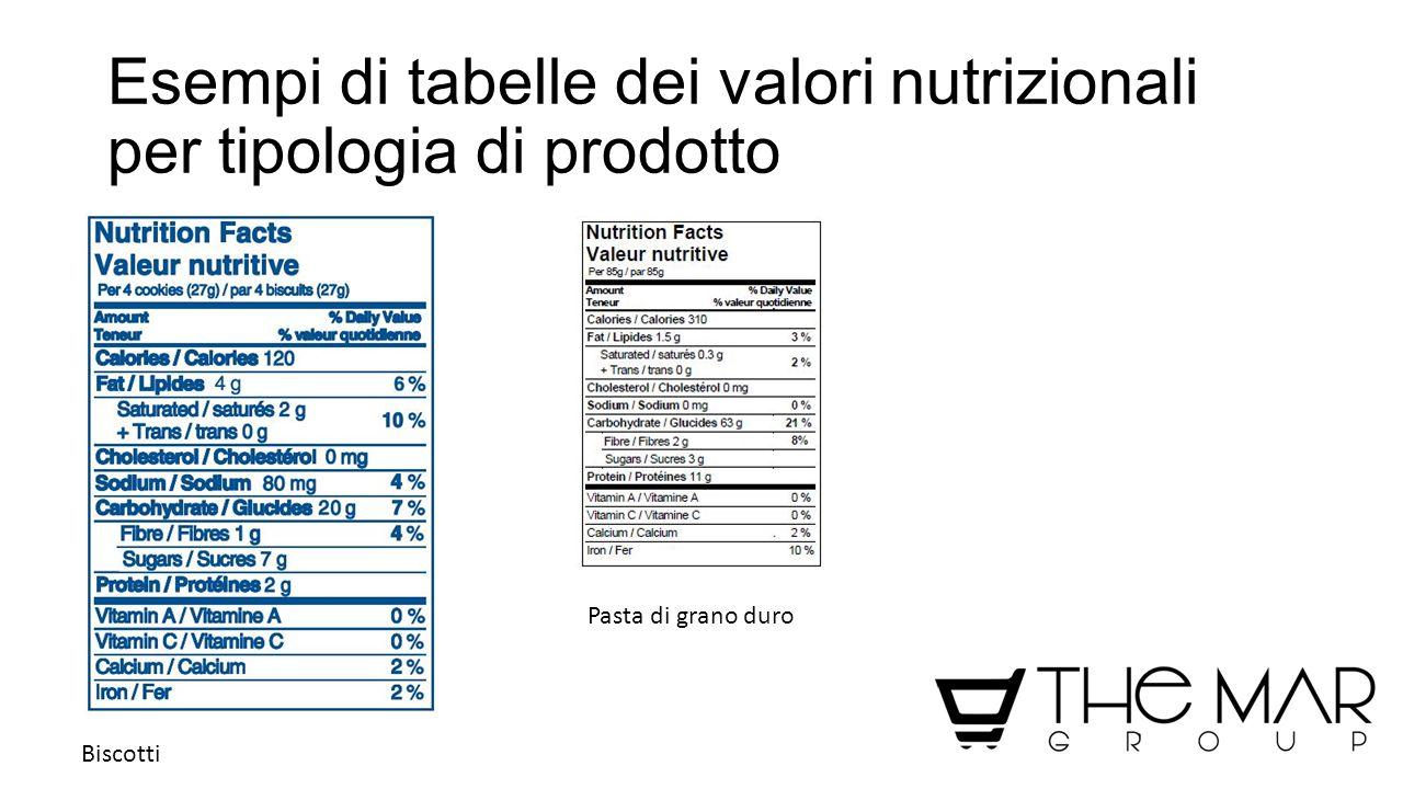 Esempi di tabelle dei valori nutrizionali per tipologia di prodotto