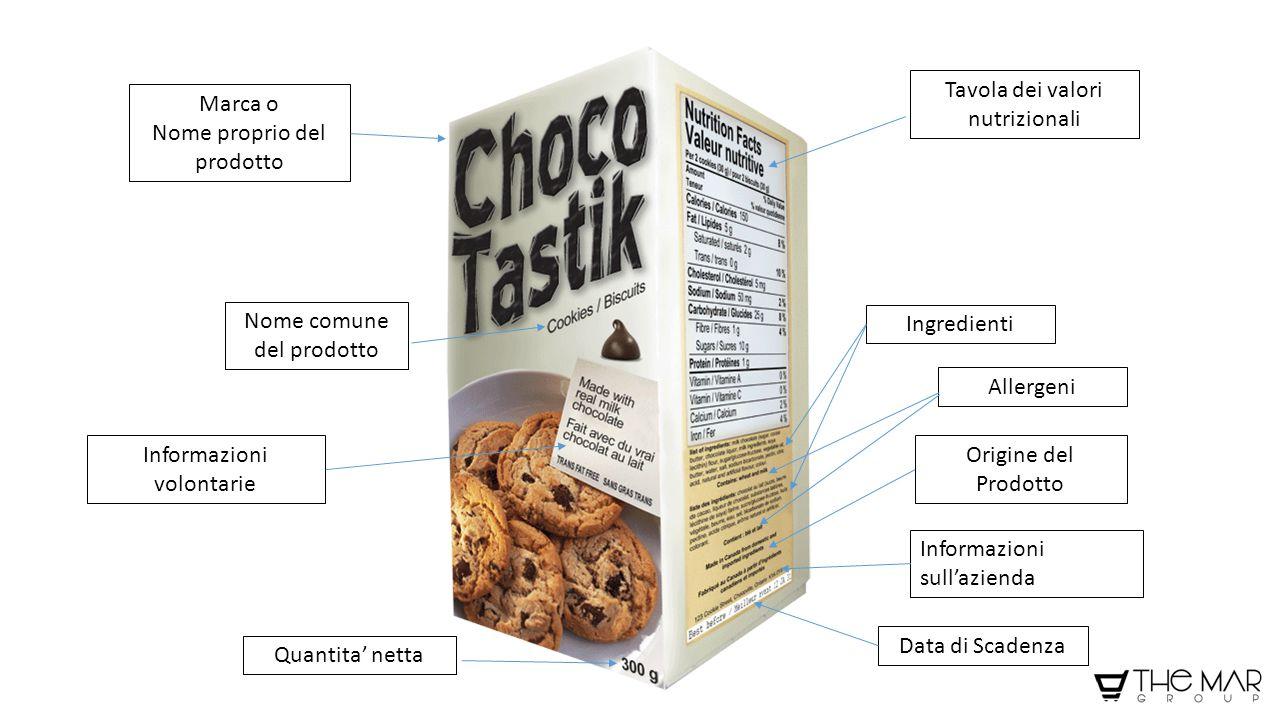 Tavola dei valori nutrizionali Marca o Nome proprio del prodotto