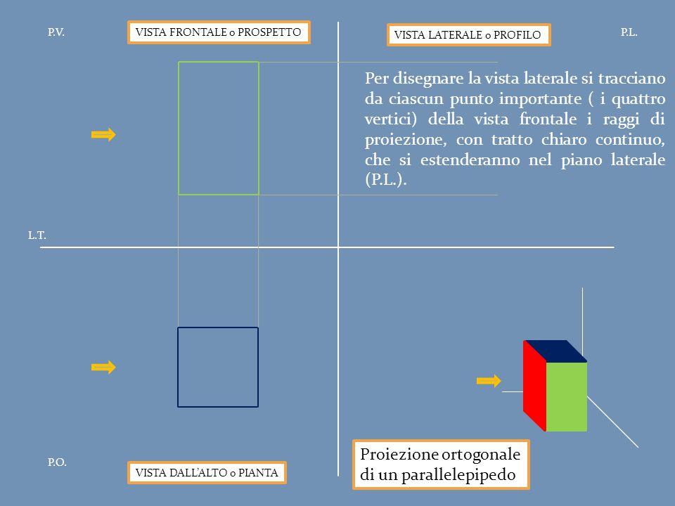 Proiezione ortogonale di un parallelepipedo