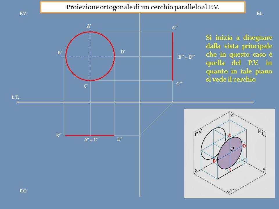 Proiezione ortogonale di un cerchio parallelo al P.V.