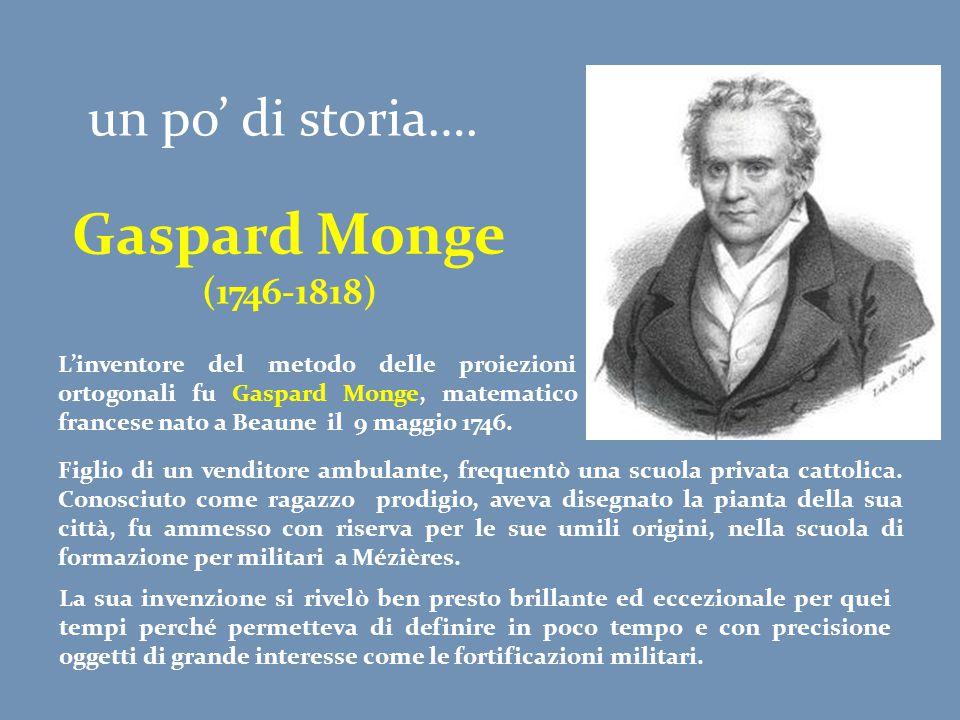 Gaspard Monge un po' di storia…. (1746-1818)