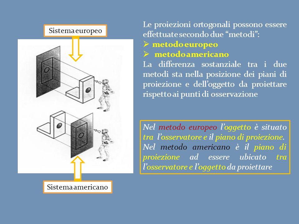 Le proiezioni ortogonali possono essere effettuate secondo due metodi :
