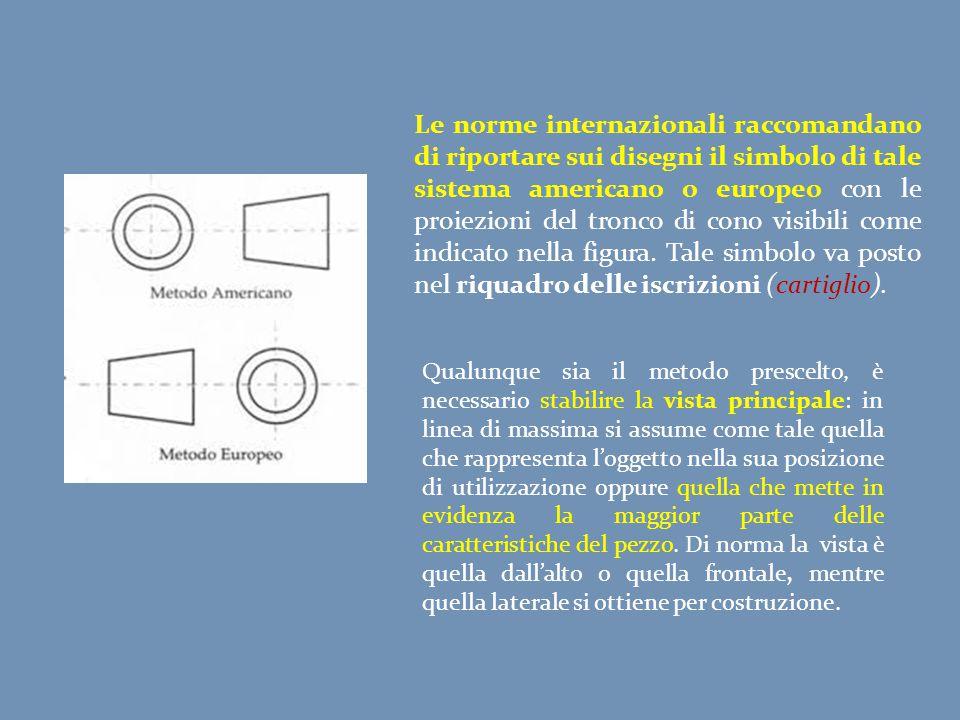 Le norme internazionali raccomandano di riportare sui disegni il simbolo di tale sistema americano o europeo con le proiezioni del tronco di cono visibili come indicato nella figura. Tale simbolo va posto nel riquadro delle iscrizioni (cartiglio).