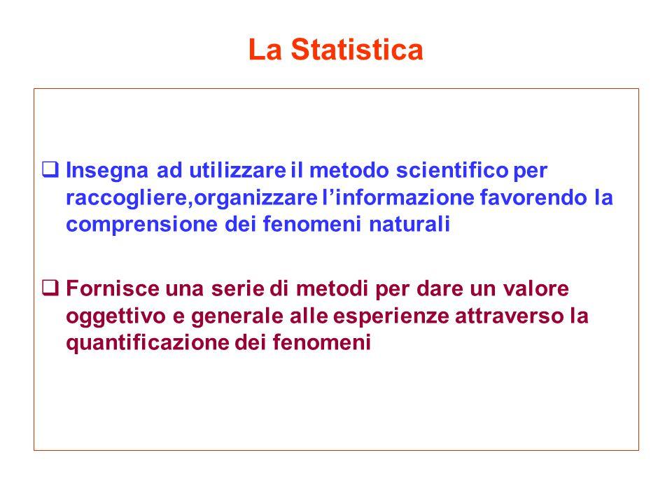 La Statistica Insegna ad utilizzare il metodo scientifico per raccogliere,organizzare l'informazione favorendo la comprensione dei fenomeni naturali.