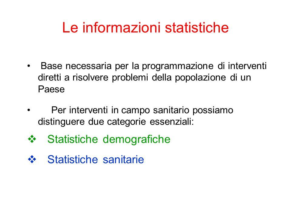 Le informazioni statistiche