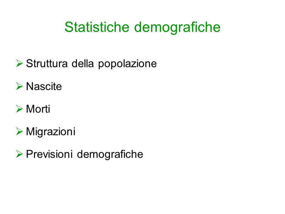 Statistiche demografiche