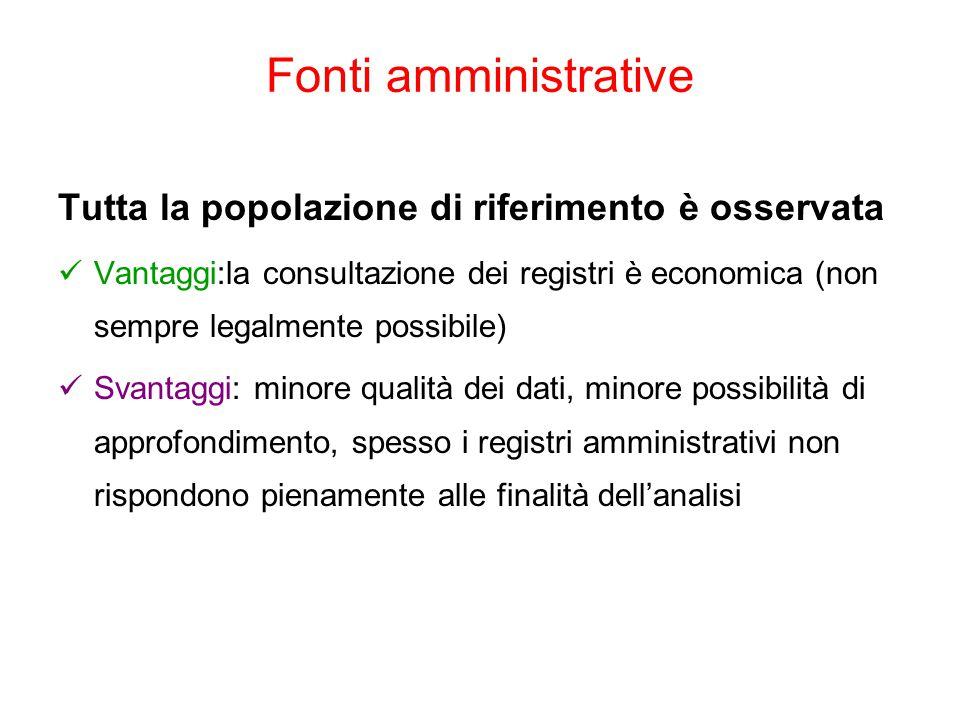 Fonti amministrative Tutta la popolazione di riferimento è osservata