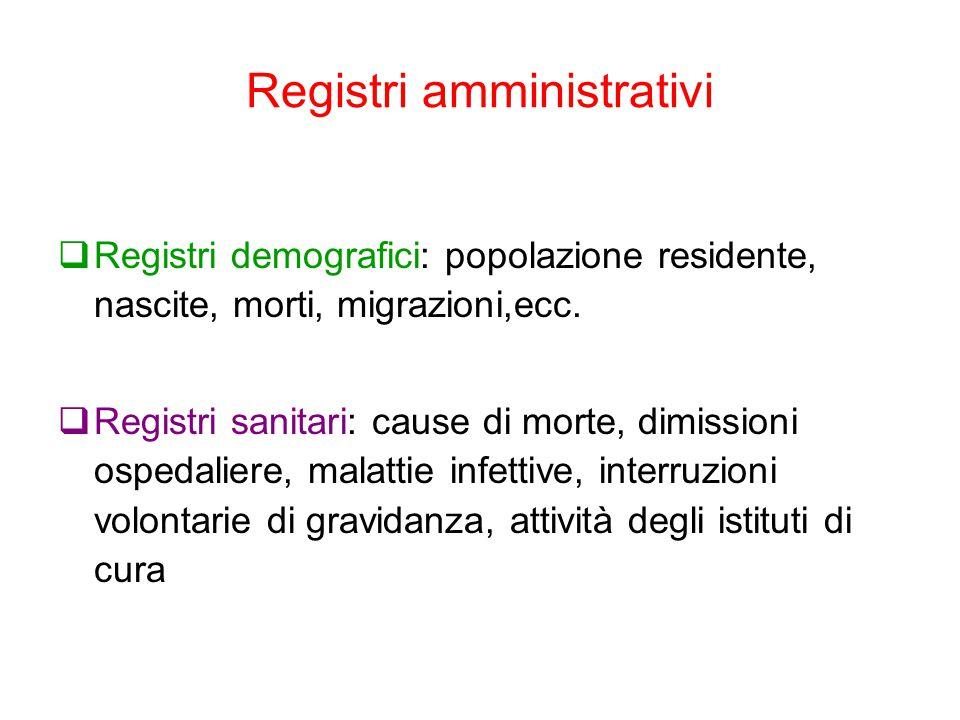 Registri amministrativi