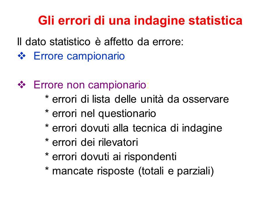 Gli errori di una indagine statistica