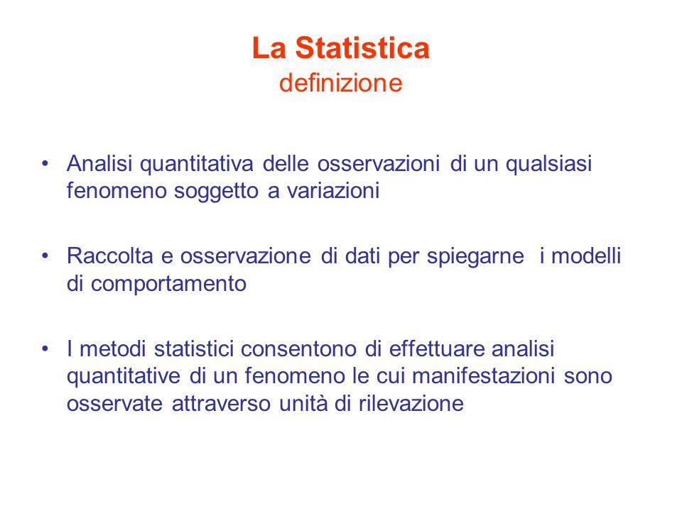 La Statistica definizione