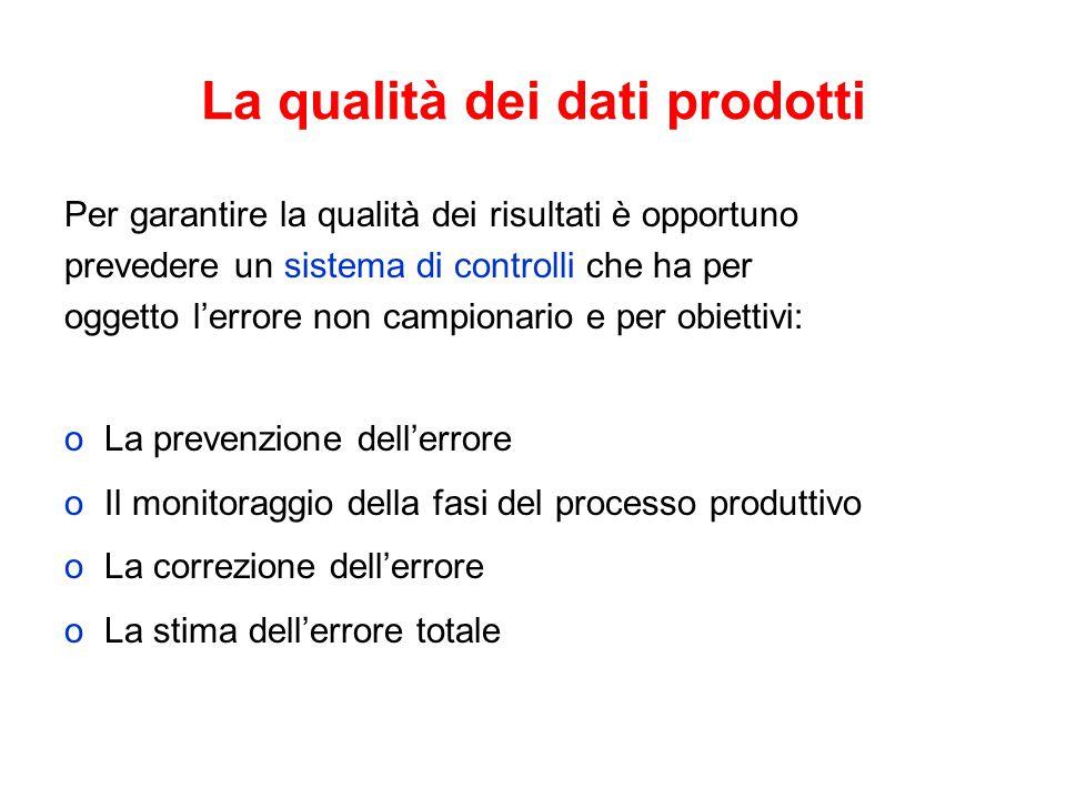 La qualità dei dati prodotti