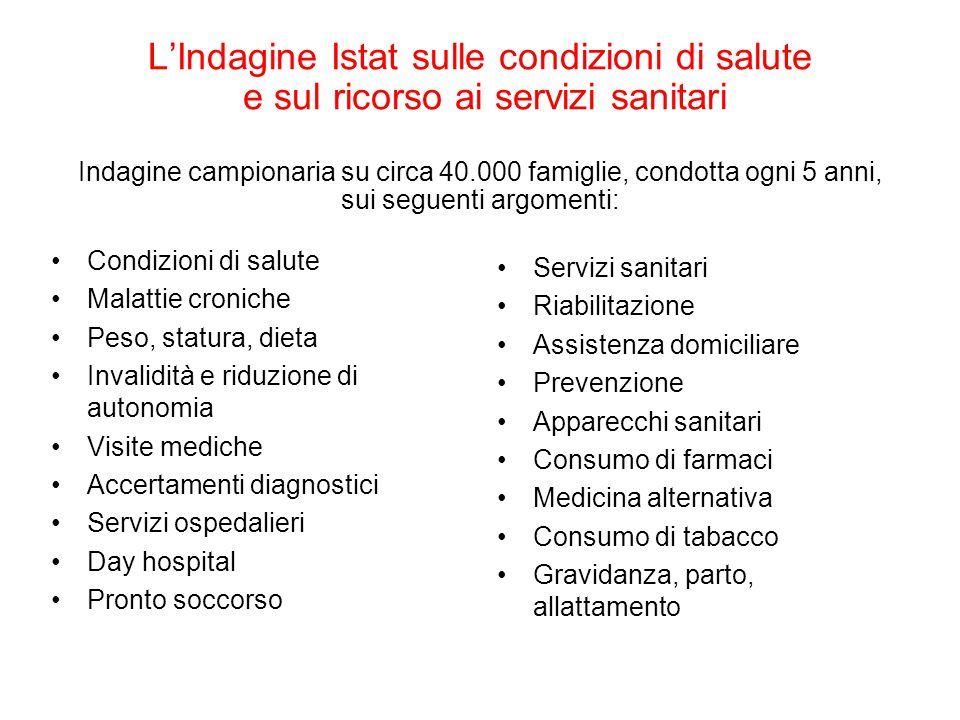 L'Indagine Istat sulle condizioni di salute e sul ricorso ai servizi sanitari Indagine campionaria su circa 40.000 famiglie, condotta ogni 5 anni, sui seguenti argomenti: