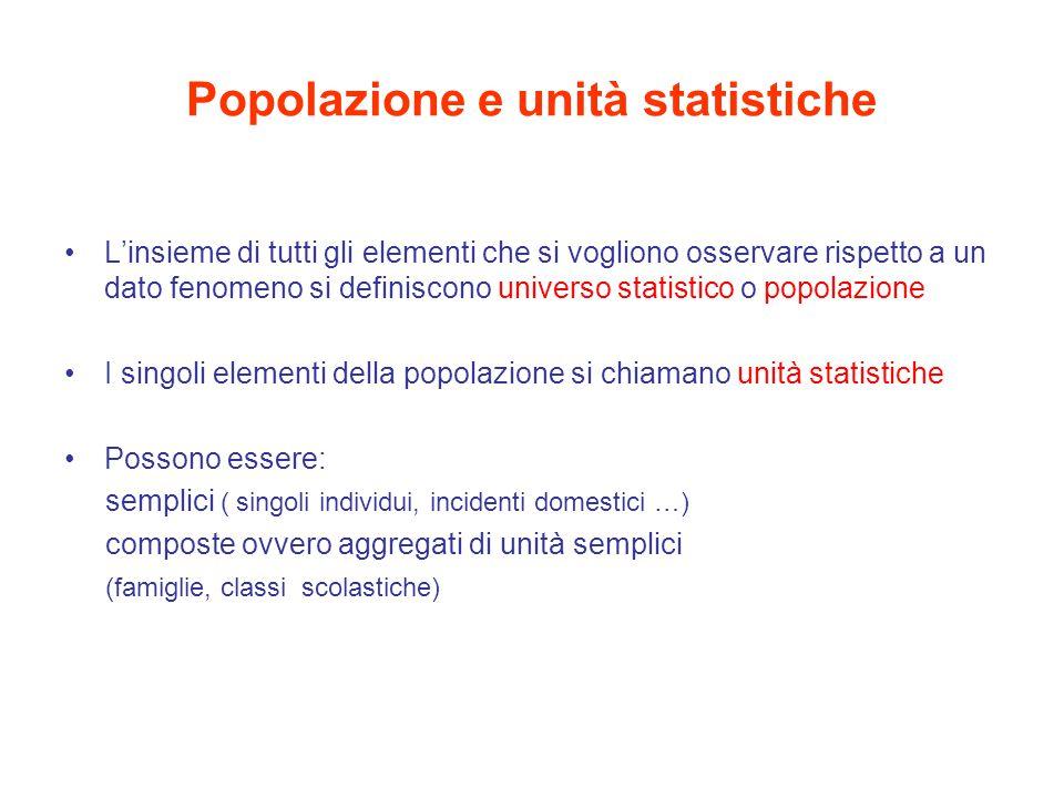 Popolazione e unità statistiche