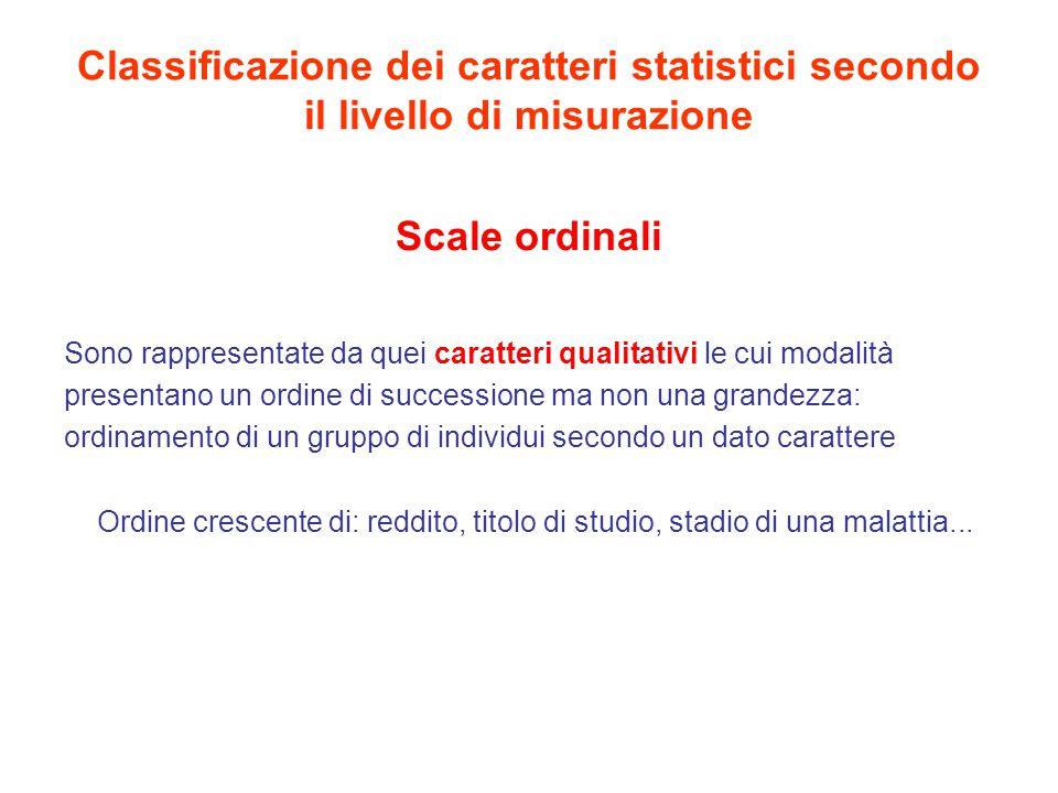 Classificazione dei caratteri statistici secondo il livello di misurazione