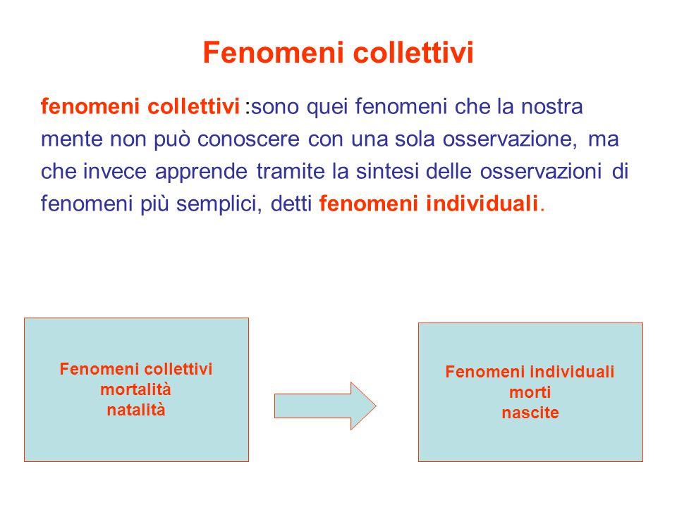 Fenomeni collettivi fenomeni collettivi :sono quei fenomeni che la nostra. mente non può conoscere con una sola osservazione, ma.