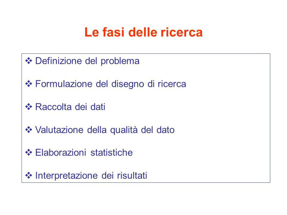 Le fasi delle ricerca Corso di Statistica Definizione del problema