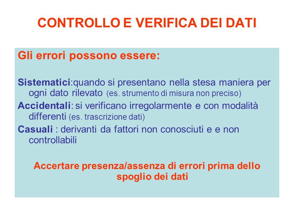 CONTROLLO E VERIFICA DEI DATI