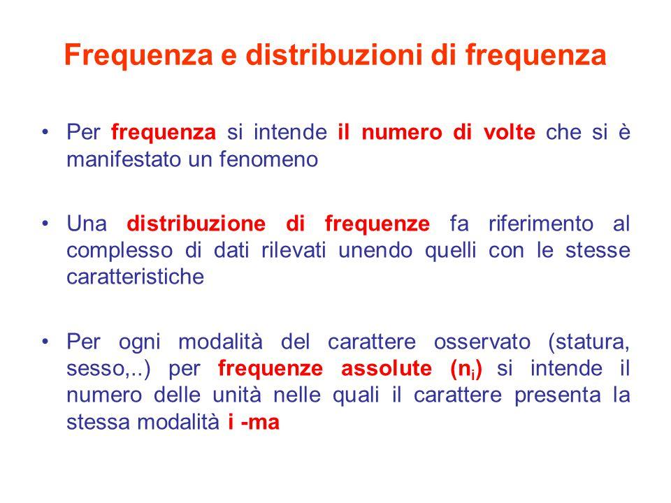 Frequenza e distribuzioni di frequenza