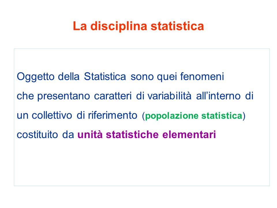 La disciplina statistica