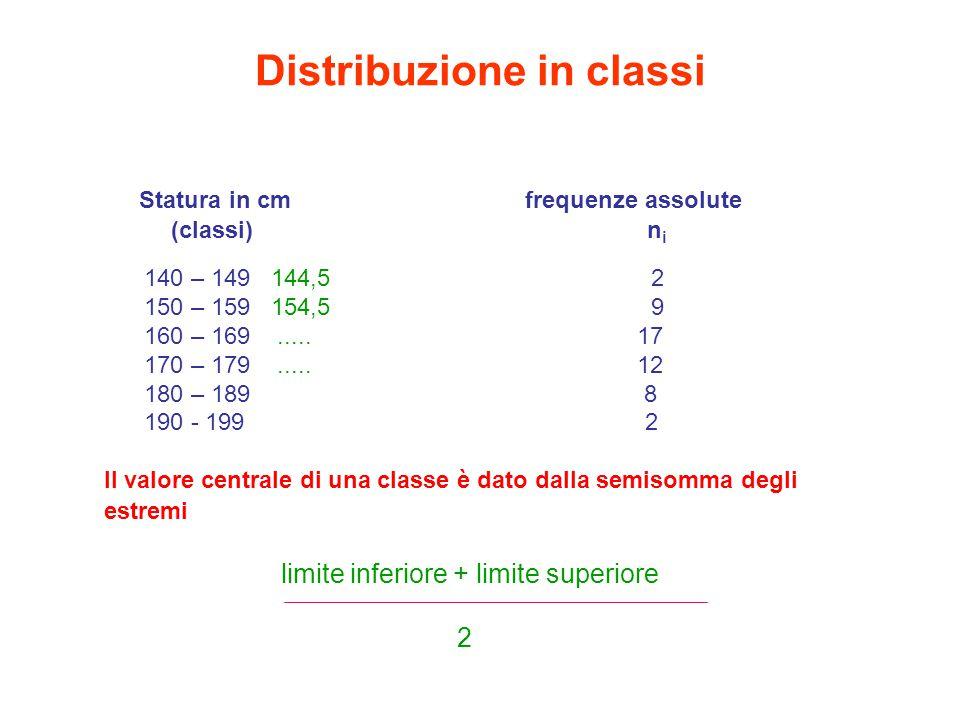 Distribuzione in classi