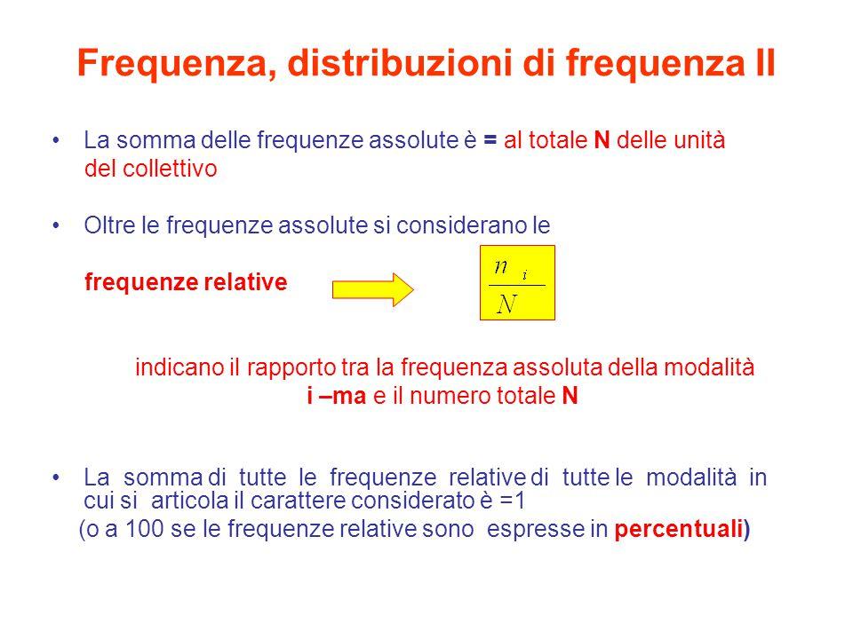Frequenza, distribuzioni di frequenza II