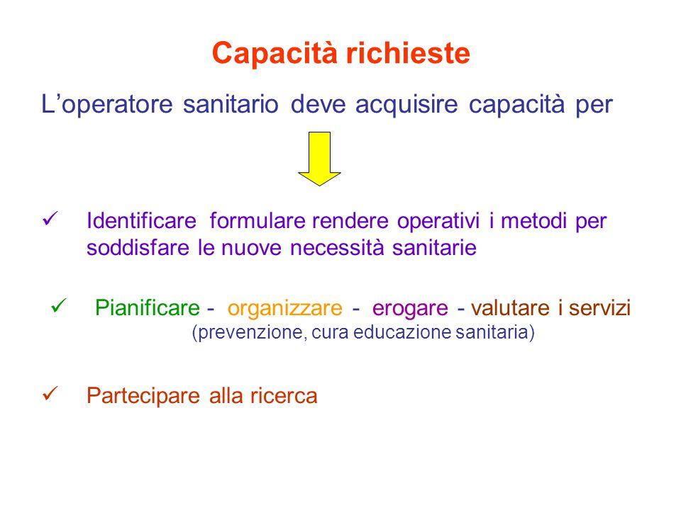 Capacità richieste L'operatore sanitario deve acquisire capacità per