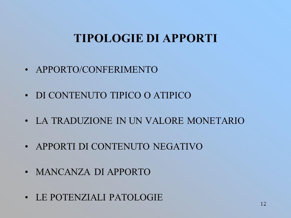 TIPOLOGIE DI APPORTI APPORTO/CONFERIMENTO