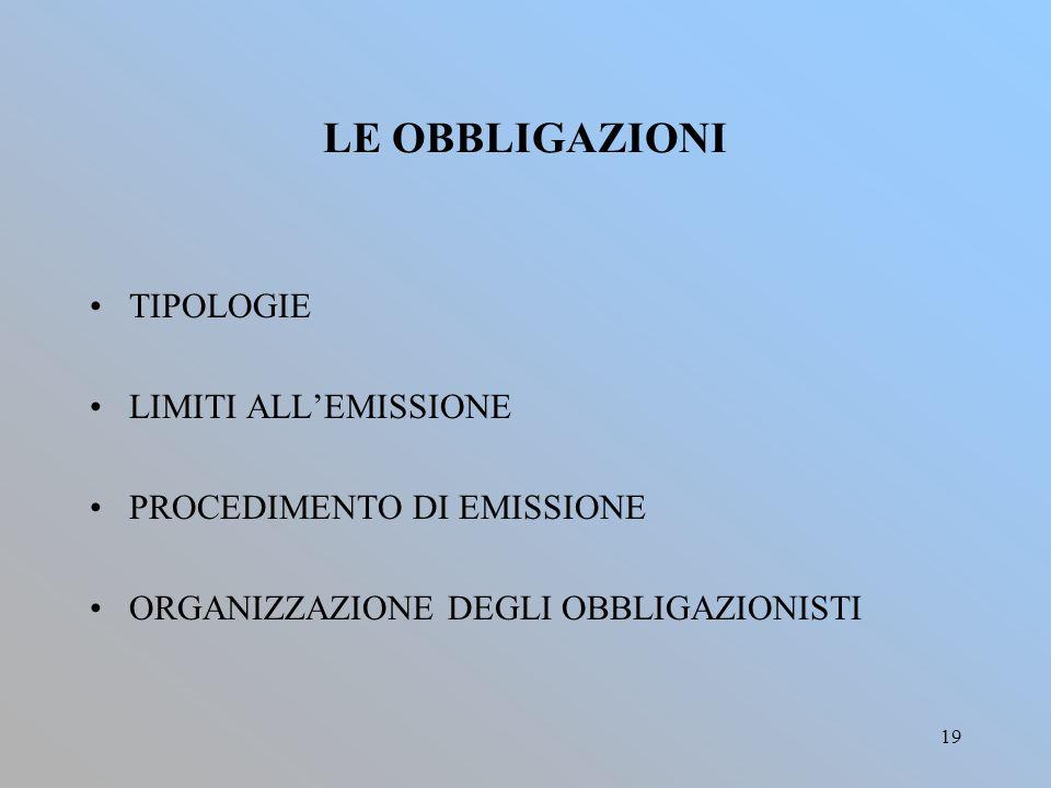 LE OBBLIGAZIONI TIPOLOGIE LIMITI ALL'EMISSIONE