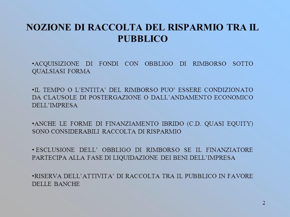 NOZIONE DI RACCOLTA DEL RISPARMIO TRA IL PUBBLICO