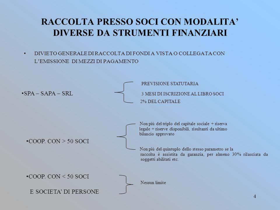 RACCOLTA PRESSO SOCI CON MODALITA' DIVERSE DA STRUMENTI FINANZIARI