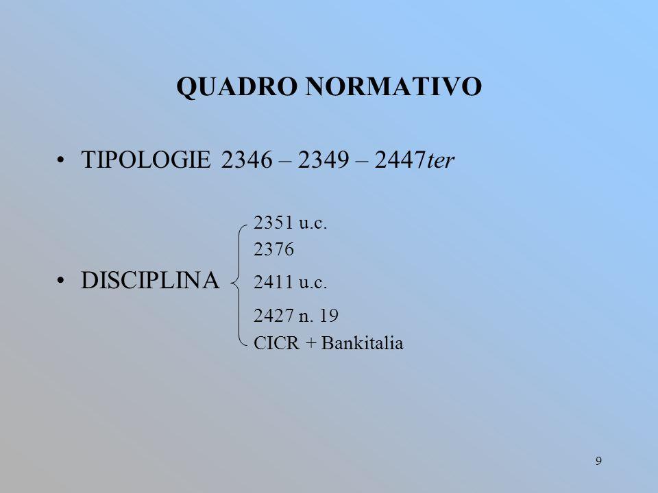QUADRO NORMATIVO TIPOLOGIE 2346 – 2349 – 2447ter DISCIPLINA 2411 u.c.