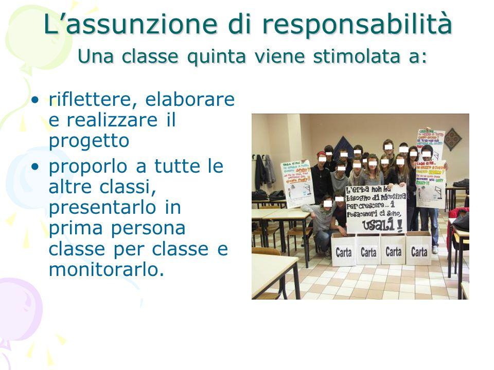 L'assunzione di responsabilità Una classe quinta viene stimolata a: