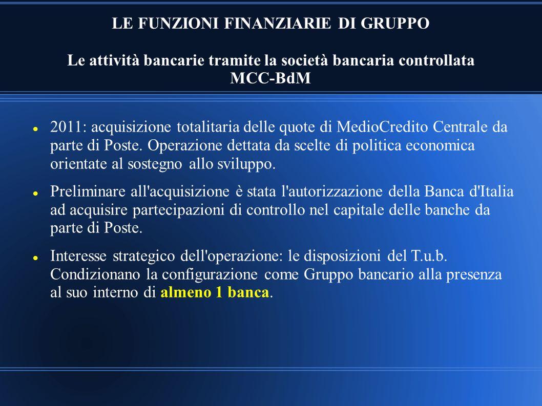 LE FUNZIONI FINANZIARIE DI GRUPPO Le attività bancarie tramite la società bancaria controllata MCC-BdM