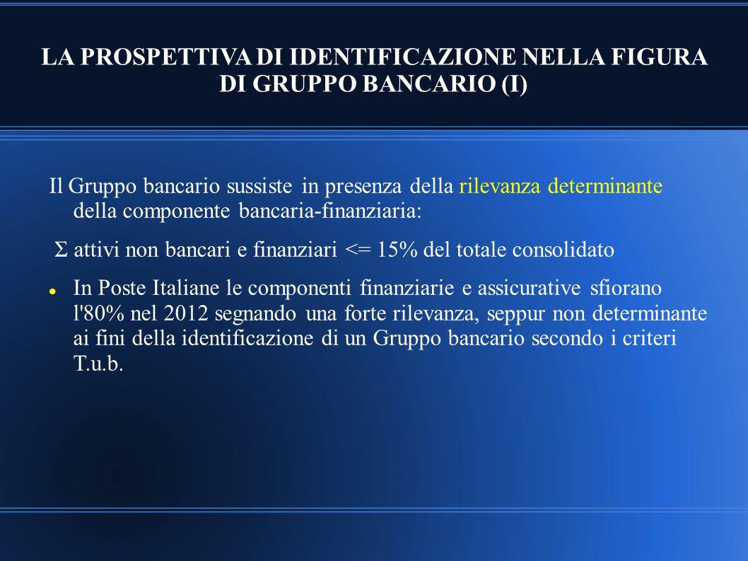 LA PROSPETTIVA DI IDENTIFICAZIONE NELLA FIGURA DI GRUPPO BANCARIO (I)