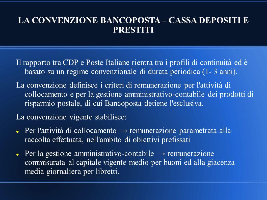 LA CONVENZIONE BANCOPOSTA – CASSA DEPOSITI E PRESTITI