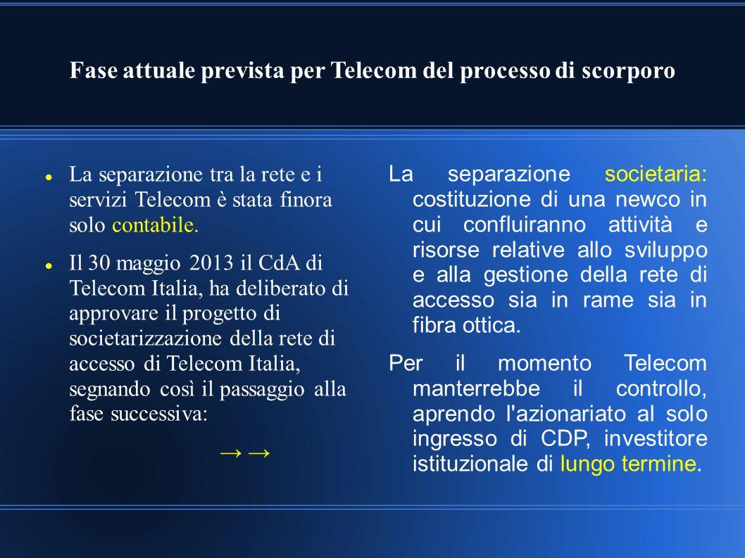Fase attuale prevista per Telecom del processo di scorporo