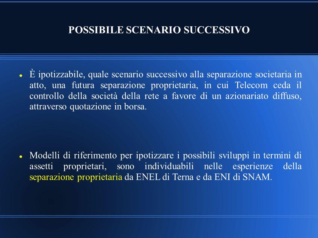 POSSIBILE SCENARIO SUCCESSIVO