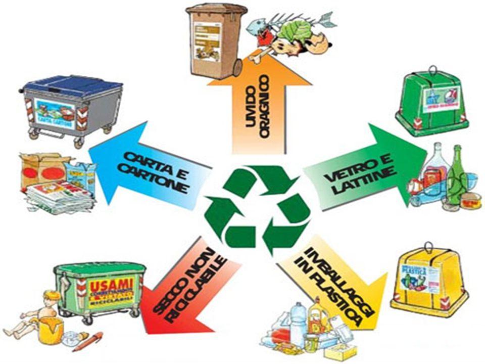 Tipologie dei rifiuti
