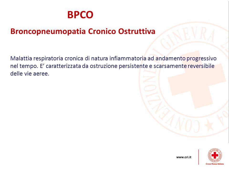 BPCO Broncopneumopatia Cronico Ostruttiva