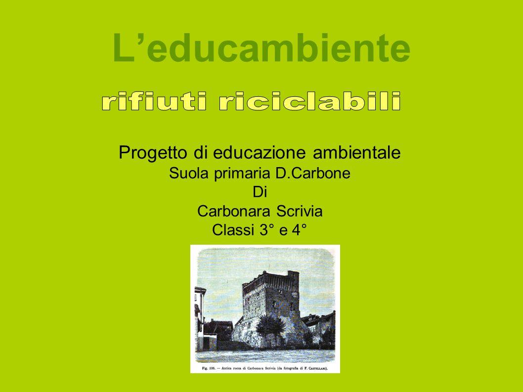 L'educambiente Progetto di educazione ambientale