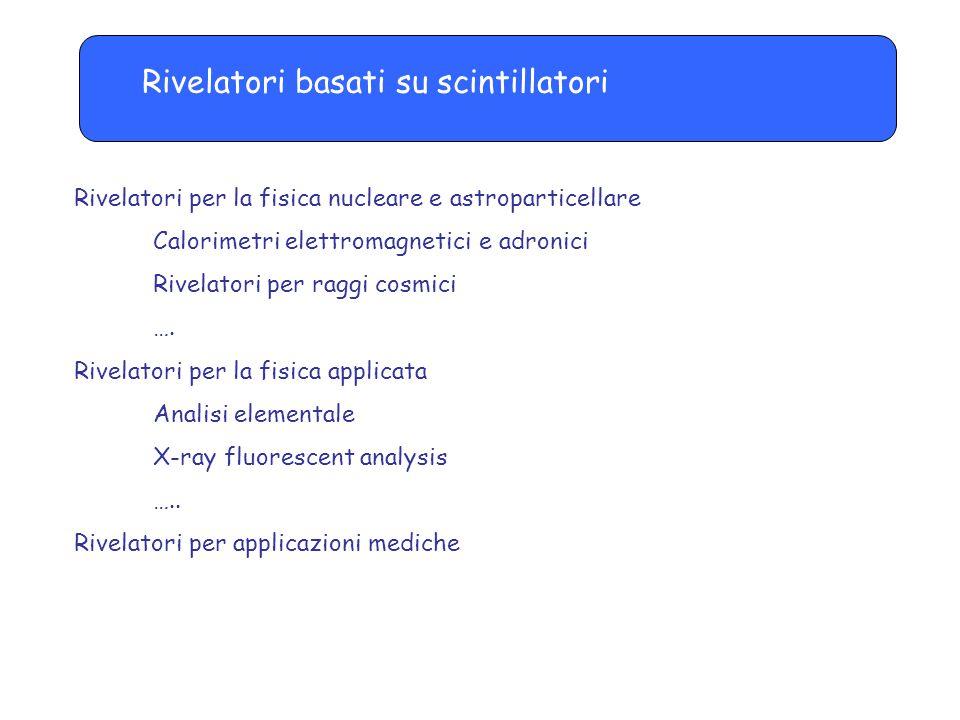 Rivelatori basati su scintillatori