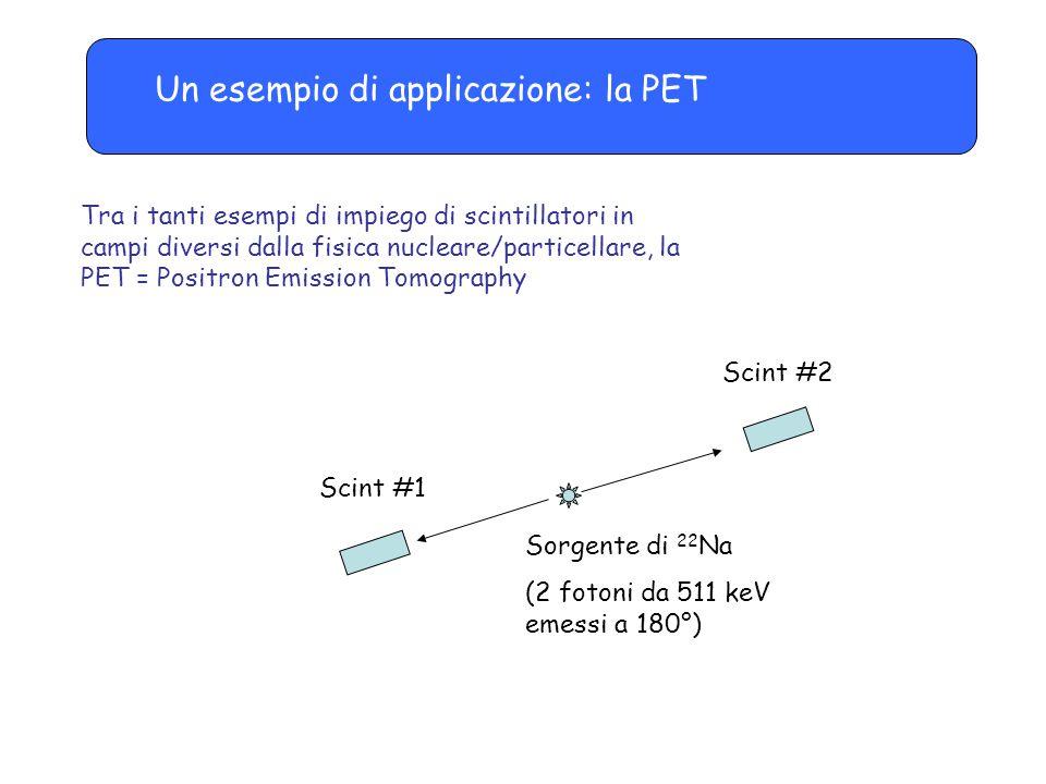 Un esempio di applicazione: la PET