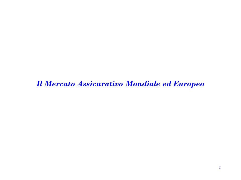 Il Mercato Assicurativo Mondiale ed Europeo