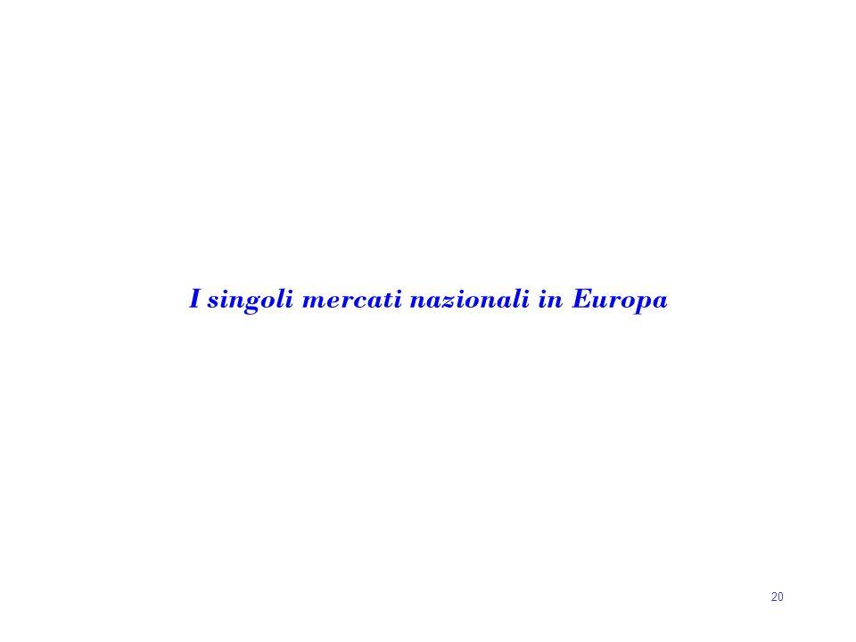 I singoli mercati nazionali in Europa