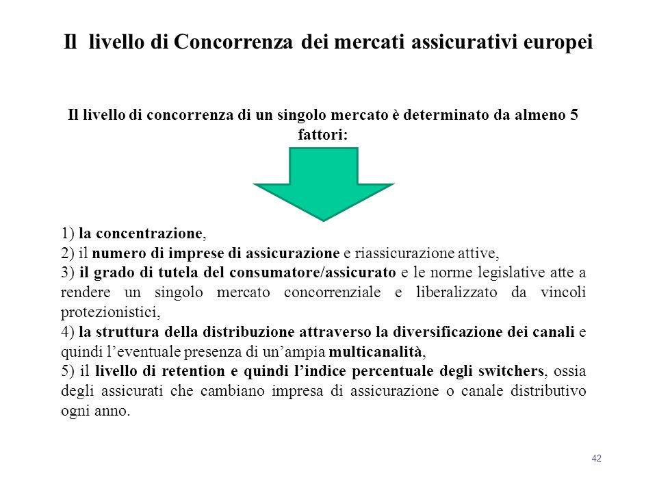 Il mercato assicurativo europeo caratteristiche generali for Planimetrie domestiche di livello singolo