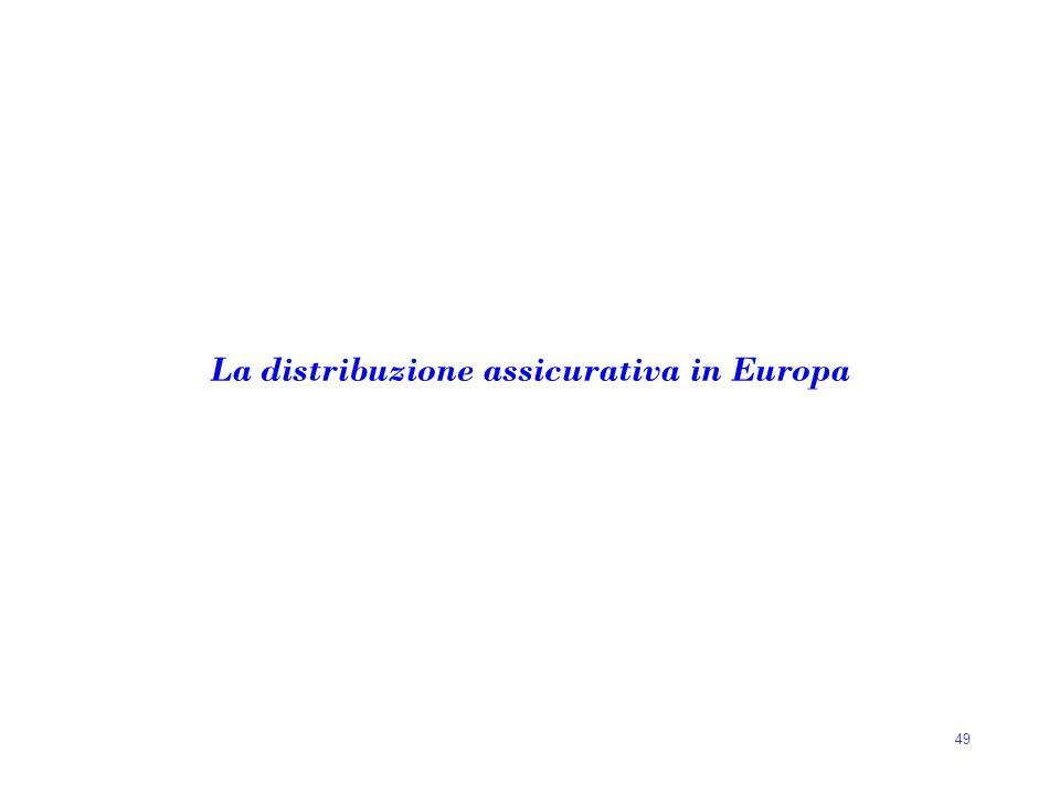La distribuzione assicurativa in Europa