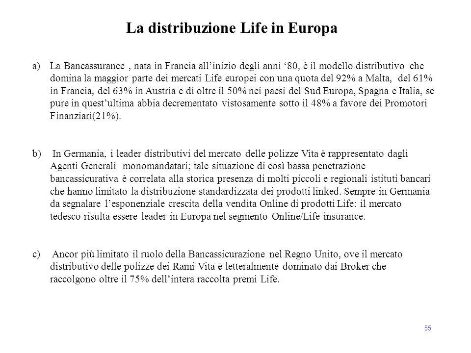 La distribuzione Life in Europa