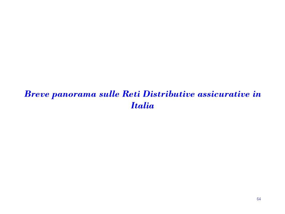 Breve panorama sulle Reti Distributive assicurative in Italia