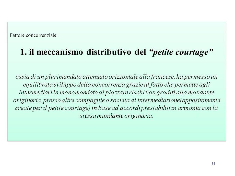 1. il meccanismo distributivo del petite courtage