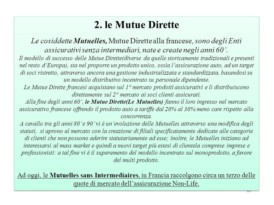 2. le Mutue Dirette